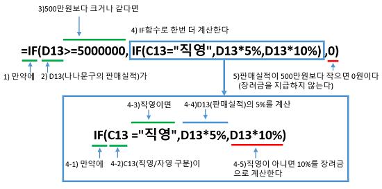 엑셀 IF함수 중첩