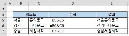 엑셀함수 CONCATENATE – 텍스트를 하나로 합치기(연결하기)