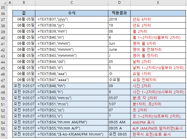 엑셀함수 TEXT - 날짜서식코드