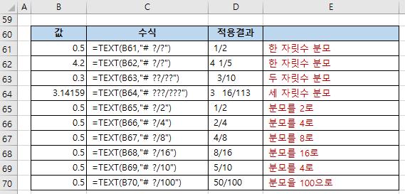 엑셀 TEXT함수 - 분수 표시