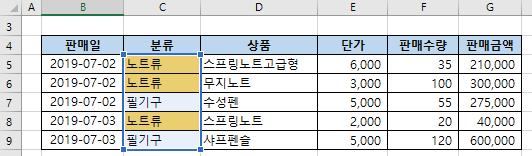 엑셀 COUNTIF함수