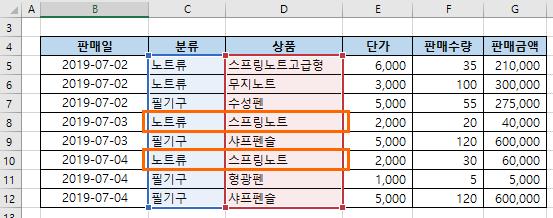 엑셀함수 COUNTIFS