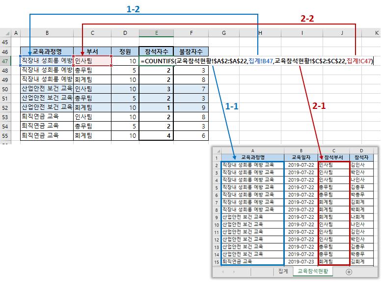 엑셀함수 COUNTIFS로 집계표만들기