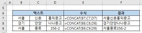 엑셀 CONCAT 함수