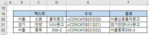 엑셀함수 CONCAT