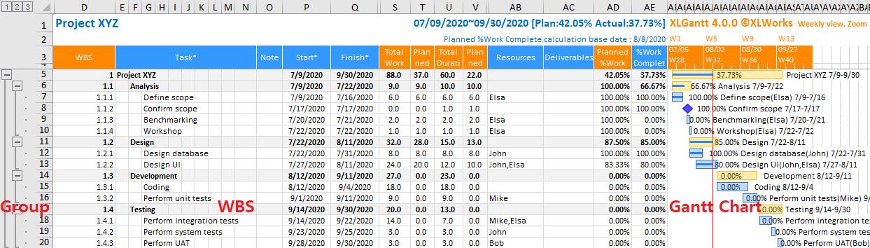 Excel Gantt How to #2 - Enter task, Update schedule