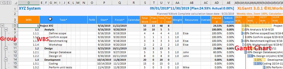 XLGantt(Excel Gantt) group, wbs, gantt chart