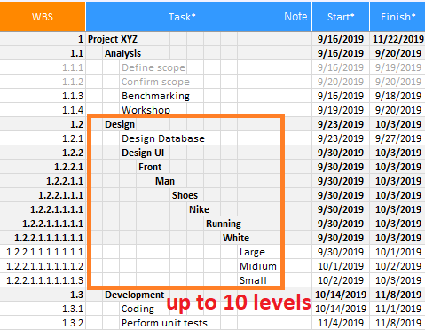 Excel gantt task level