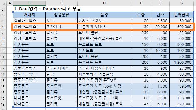 엑셀 데이터베이스 함수 DGET