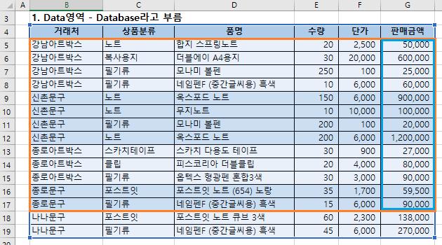 엑셀 데이터베이스 함수 DSUM