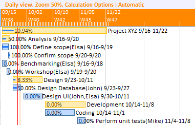 XLGantt(Excel Gantt)  zoom ratio
