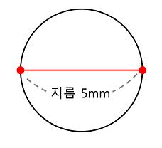 엑셀함수 PI(파이) - 원주율 구하기