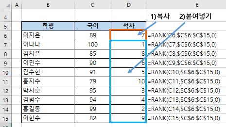 엑셀함수 RANK - 순위 구하기