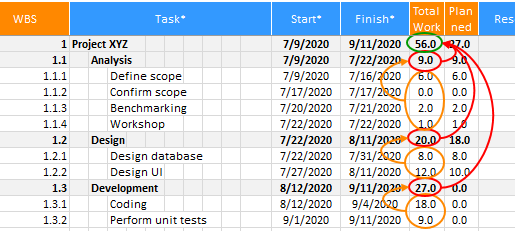 XLGantt(Excel Gantt) How to – Keeping track the progress of the project
