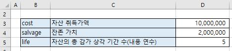 엑셀함수 SLN