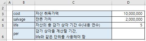 엑셀함수 SYD