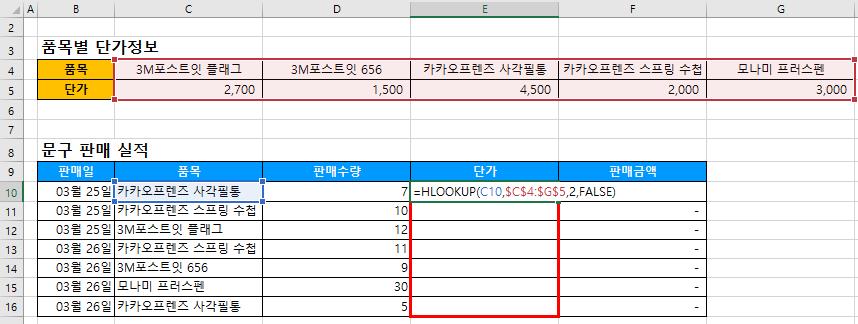 엑셀함수 HLOOKUP
