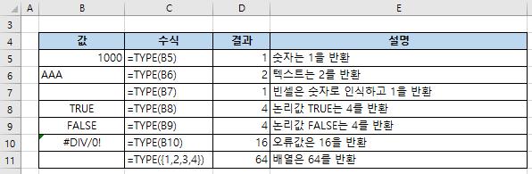 엑셀함수 TYPE