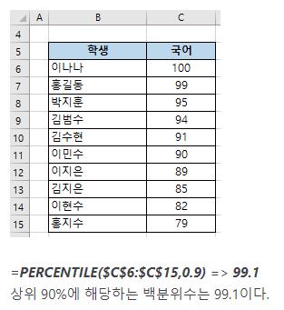 percentile함수