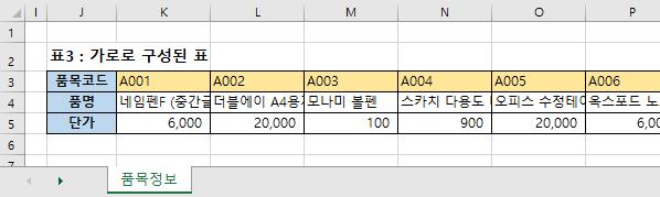 엑셀 XLOOKUP함수