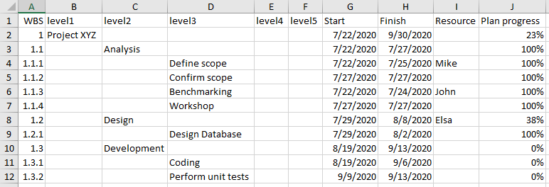 XLGantt(Excel Gantt) How to - Importing Schedules from Another File