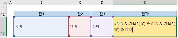 엑셀함수 CHAR - 숫자에 해당하는 문자 구하기