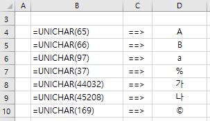 엑셀함수 UNICHAR - 숫자에 해당하는 유니코드문자 구하기